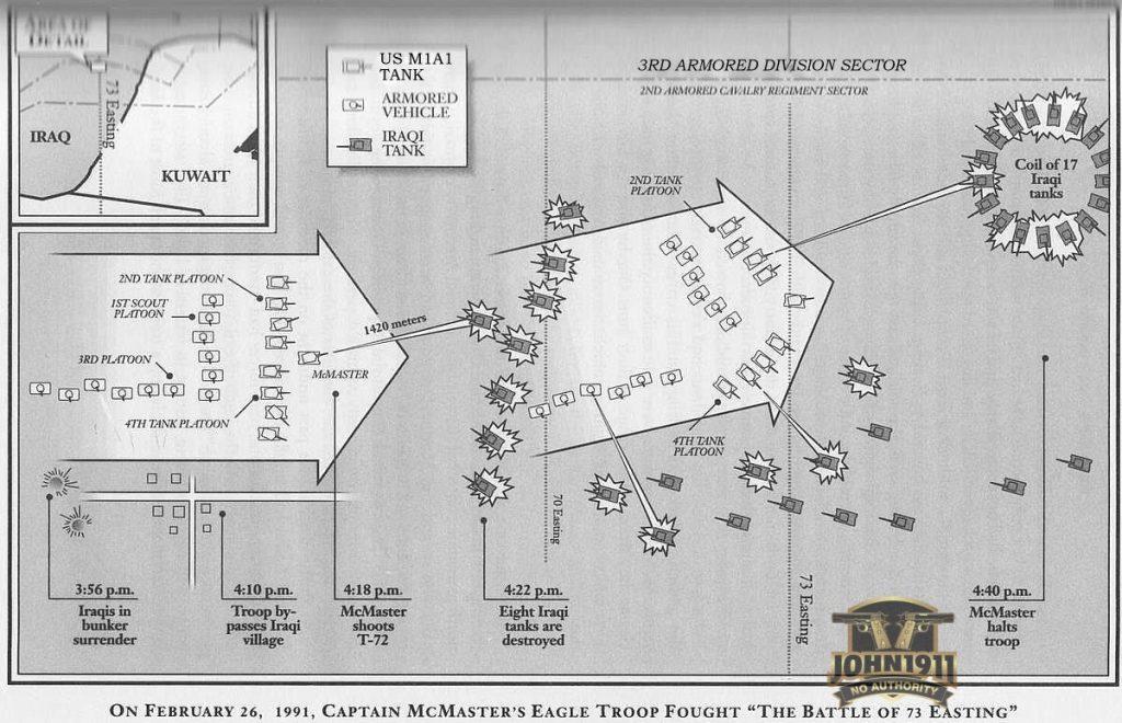 Battle of 73 Easting ORBAT